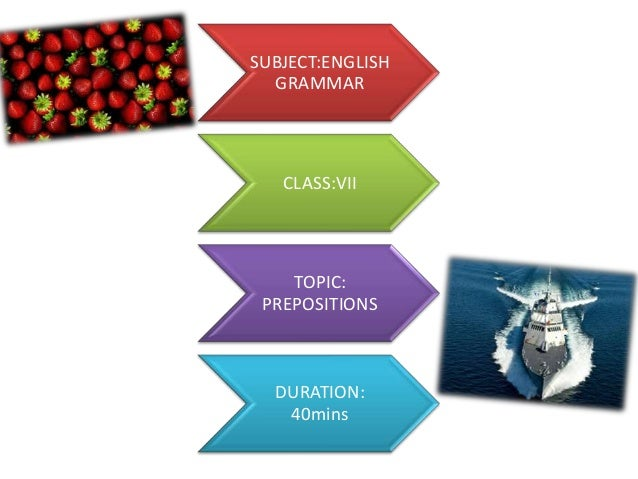 SUBJECT:ENGLISH GRAMMAR  CLASS:VII  TOPIC: PREPOSITIONS  DURATION: 40mins