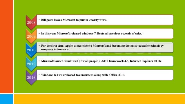 an introduction to the history of the company microsoft Here's a brief look at the history of windows, from its birth at the hands of bill gates with windows 1 to the latest arrival under new microsoft chief one of the biggest changes was the introduction of the windows driver model for computer components and accessories – one driver to support all future.