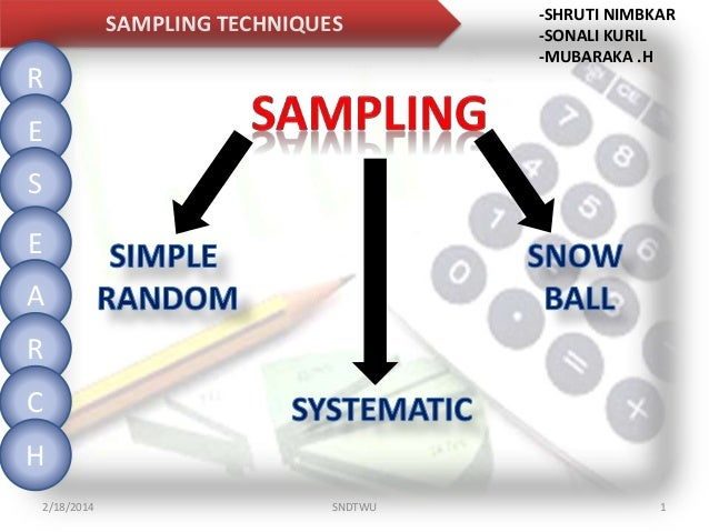 user sampling methods There are several strategies for purposeful sampling of information-rich cases the methods most commonly used in qualitative studies are given here, including the purpose for which the method is especially useful and its disadvantages.