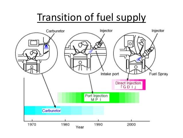 gasoline direct injection engines (gdi)Gdi Engine Diagram #17