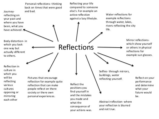 personal cultural reflection Cultural heritage types, tangible and intangible, heritage cycle.