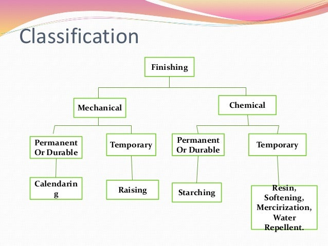 Final examination Essays and Research Papers | examples.essaytoday.biz