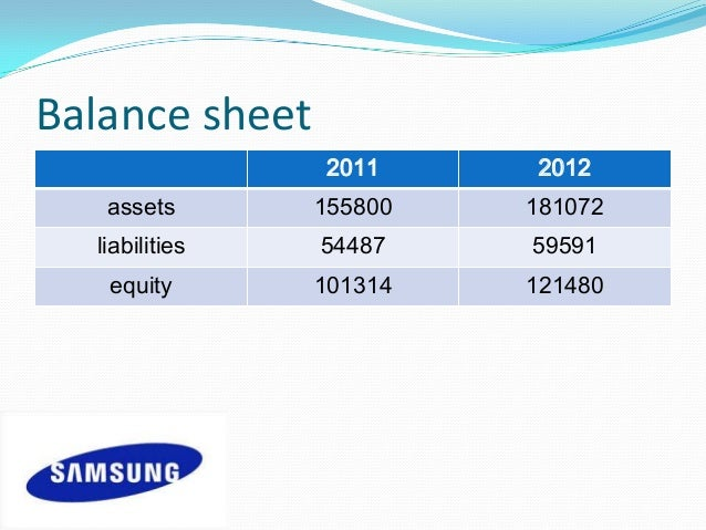 financial analysis of samsung According to the swot analysis of samsung, the tech giant will need to learn to  deal with aggressive chinese competitors and apple's.