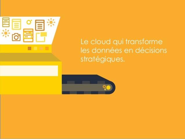 Le cloud qui transforme les données en décisions stratégiques.