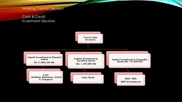 mrdt india ltd business plan