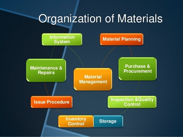 objectives and functions of materials management construction essay Objectives and functions of materials management construction of materials management construction essay and objectives at azura construction essay.