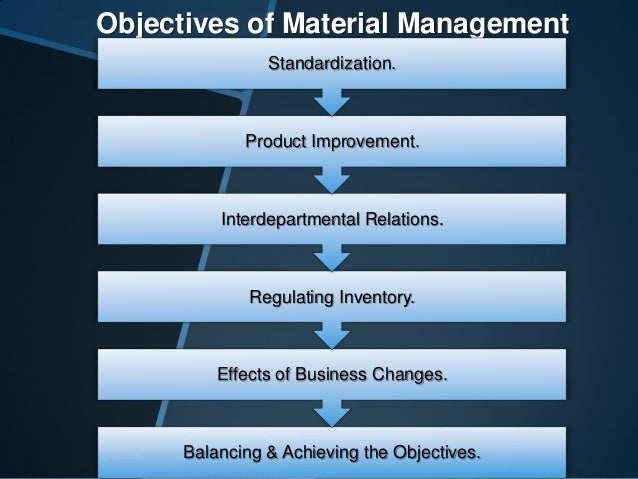 """construction material management thesis Kanban in construction construction material management material management is a vital part of the production system for a construction project """"up."""