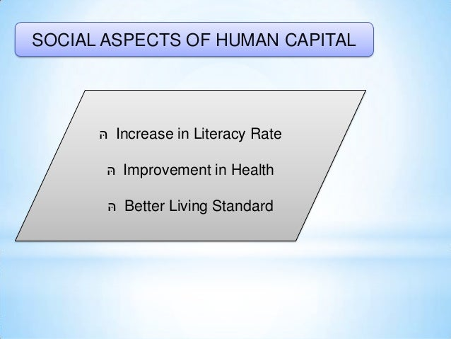 PROBLEMS OF HUMAN CAPITAL FORMATION Rapidly Growing Population Lack of Awareness Unequal Distribution of Wealth Investment...