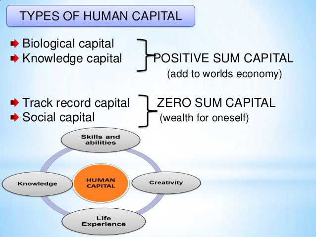 TYPES OF HUMAN CAPITAL Biological capital Knowledge capital POSITIVE SUM CAPITAL (add to worlds economy) Track record capi...