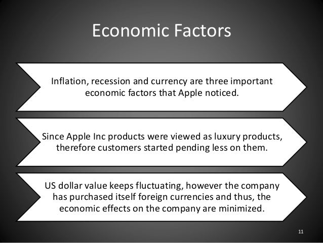 apple inc and the economic environment A look at the economics of an iphone and how apple became the most profitable  company in the world.