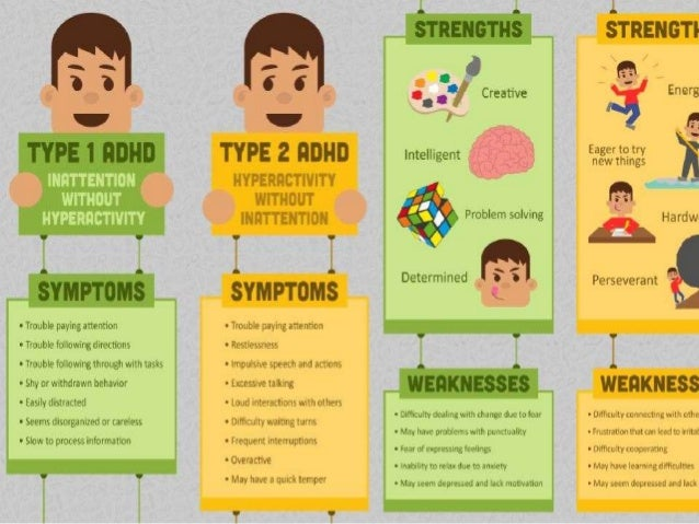 ADHD and Brain Structure and Function