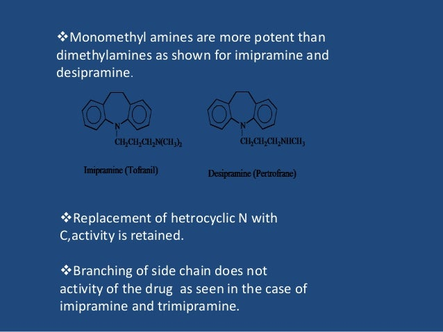 Imipramine What Does It Do