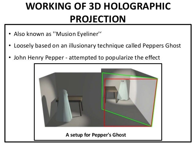 3d Holographic Projection
