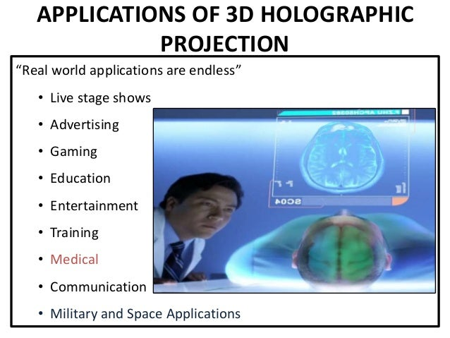 3d holographic projection 3d application