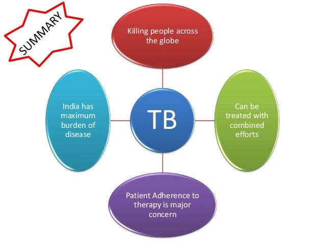 Tuberculosis - a killer disease