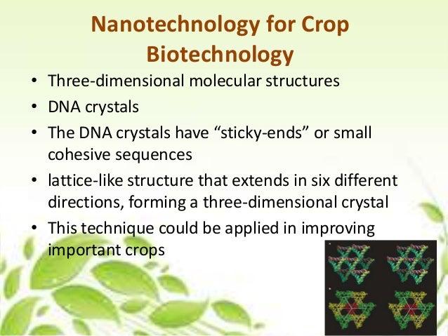 Usage of Nanotechnology in Agriculture Slide 3
