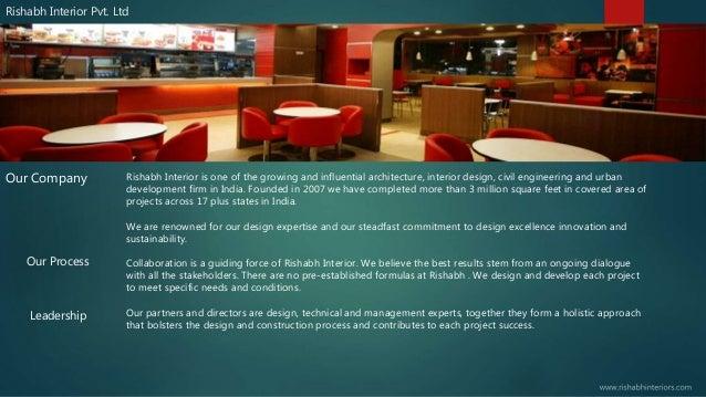 Rishabh Interiors Business Profile