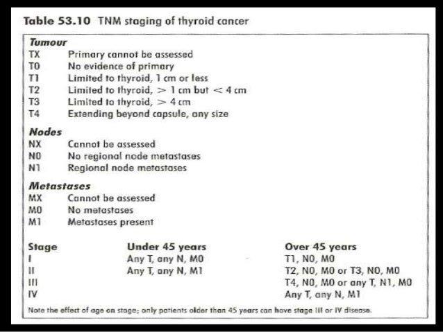 Presentation1 pptx, radiological imaging of the thyroid