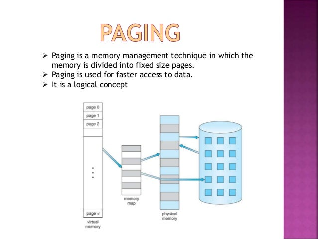 Paging And Segmentation In Operating System