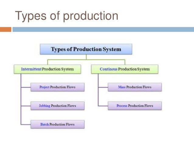 types of product costing systems Activity-based costing is a method of assigning indirect costs to products and services which involves finding cost of each activity involved in the production process and assigning costs to each product based on its consumption of each activity.