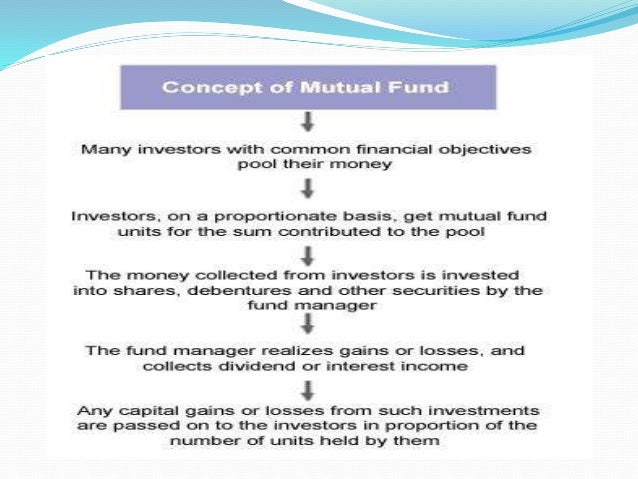thai mutual fund performance skill or Scb machine learning thai equity fund the operating performance of mutual funds is not dependent on the financial status or operating performance fund performance figures appearing on this website is in accordance to the fund performance measurement standard guidelines of the.