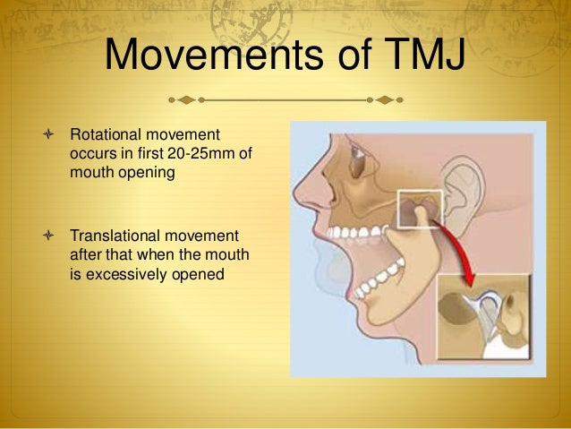 TMJ and its relation to periodontics