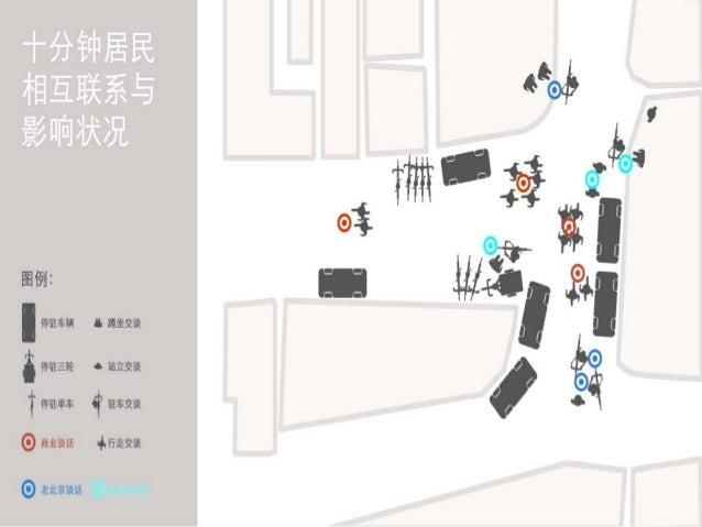 Social Life In Modern Beijing Hutongs