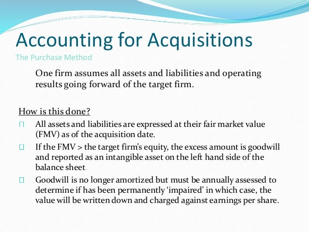 Intercorporate acquisitions and investments in other entities.