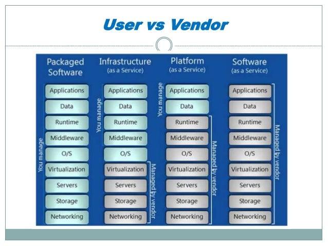 Cloud Computing Open Stack Compute Node