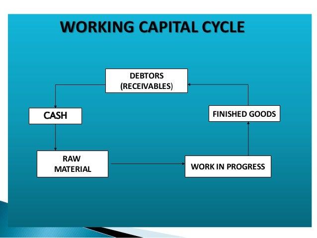 Working Capital Management (WCM)