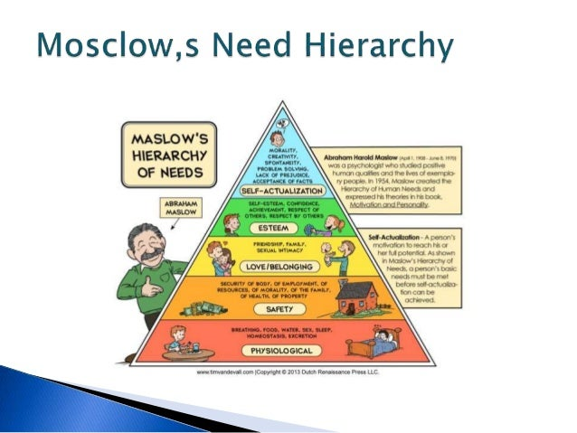 the physiological needs Maslow's hierarchy of needs physiological, safety, social thepeakperformancecenter maslows url q webcache seeking maslow's hierarchy of needs are a series physiological and emotional.