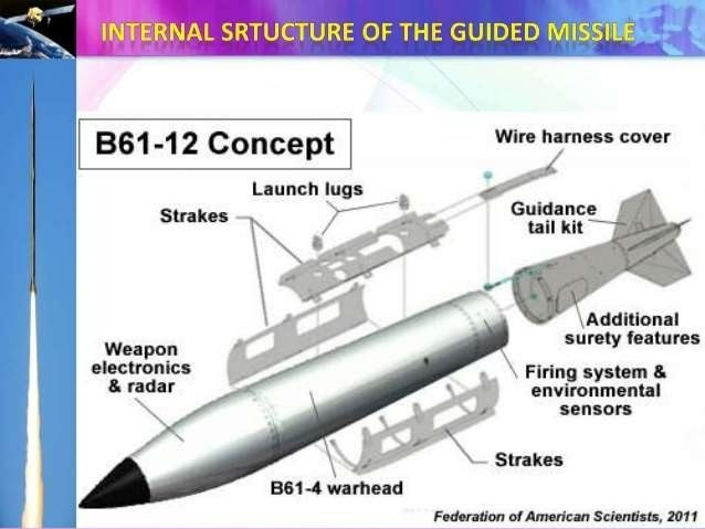 Adapive Missile Guidance Using Gps