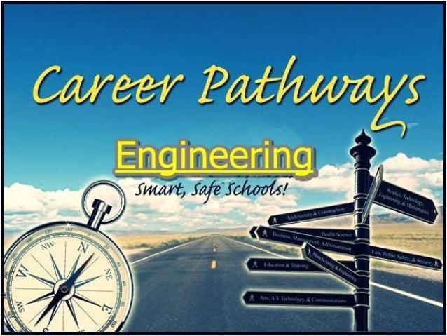  Career Pathways are groupings of professions, occupations and industries that require similar talents, knowledge, and sk...