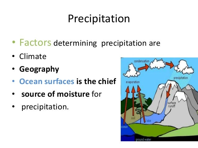 Precipitation and its forms (hydrology)
