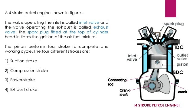 ppt on 2 stroke and 4 stroke petrol engine 4 stroke petrol engine 9