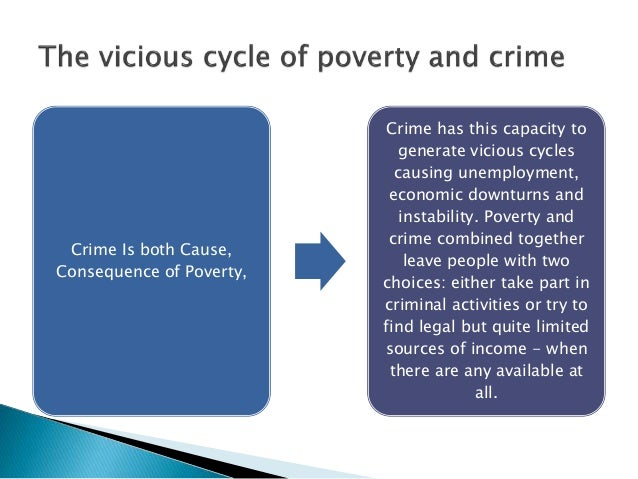 relationship of crime from poverty and Significant impact on the rainfall-poverty relationship (duflo and pande, 2007) consistent with this, we also do not find any attenuation of the rainfall-crime relationship in places with or without upstream dams.
