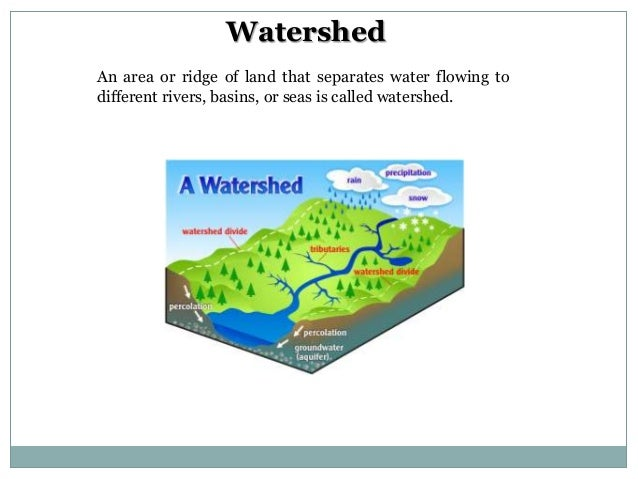 Water Conservation Amp Watershed Management