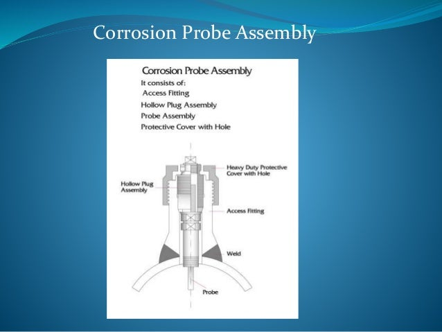 Internal Corrosion And Its Monitoring Techniques