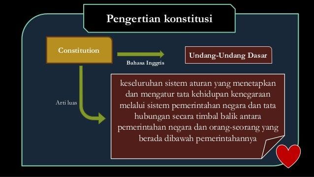 Negara Dan Konstitusi