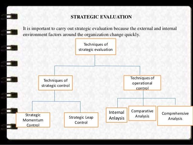 internal and external environment of tata motors An analysis of operating environment & strategy:  swot analysis was  conducted to better determine both the internal and external aspects.