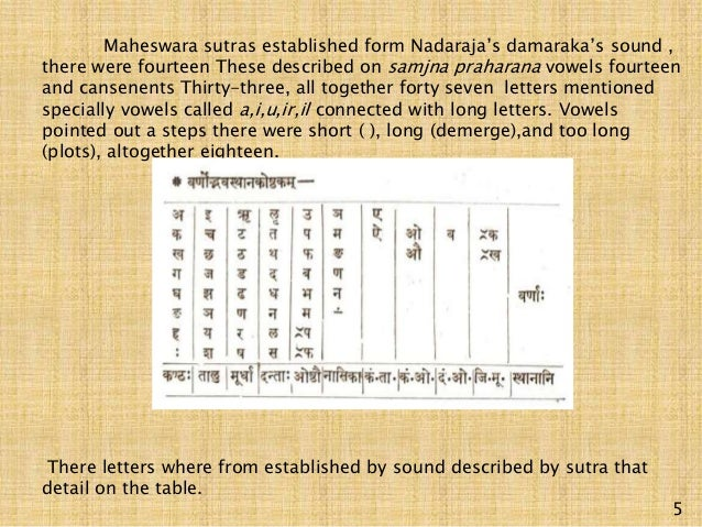 Origin and Development of Sanskrit Letters With the special
