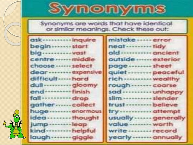 SYNONYMS ...