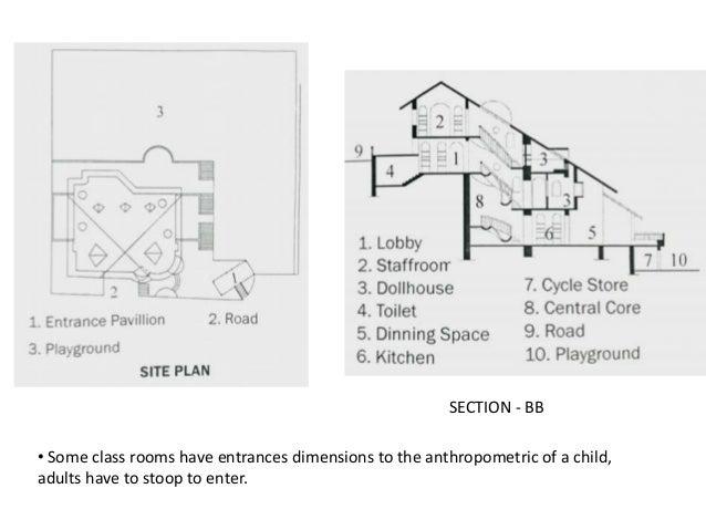 nisha's play school goa architecture pdf download