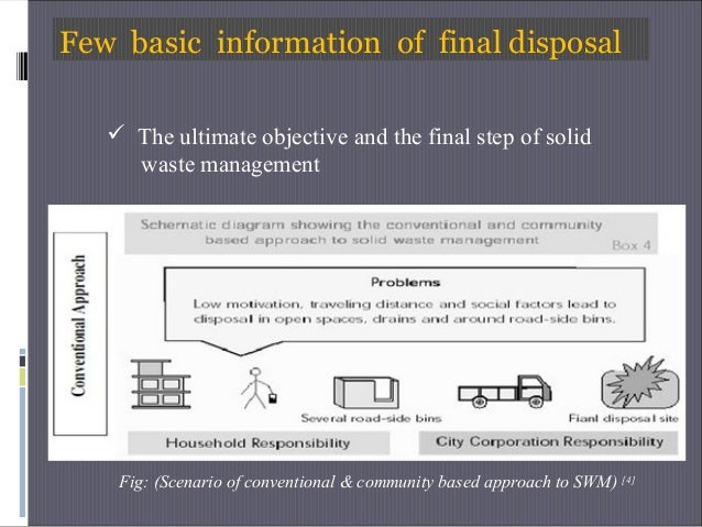 Few basic information of final disposal  The ultimate objective and the final step of solid waste management Fig: (Scenar...