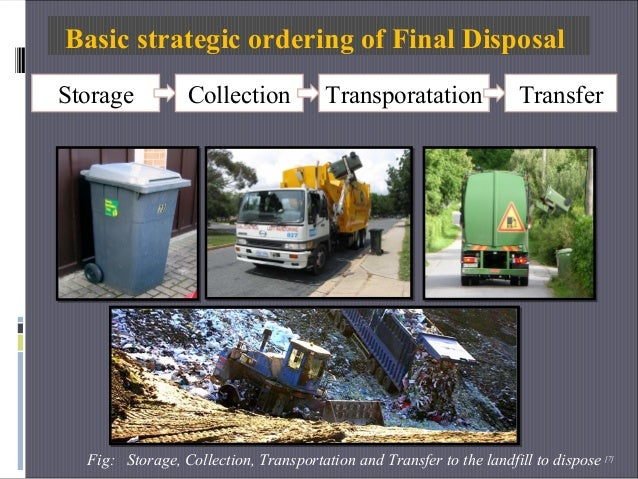 Basic strategic ordering of Final Disposal Storage Collection Transporatation Transfer Fig: Storage, Collection, Transport...