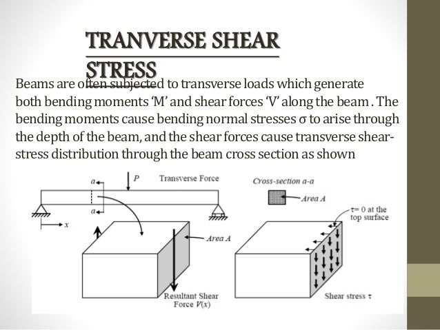 Transverse Shear Stress