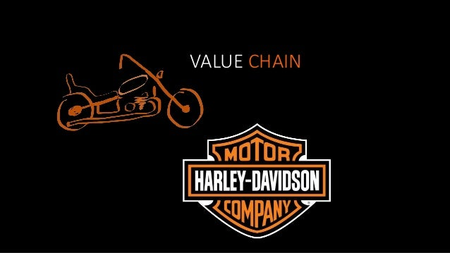 harley davidson value chain Harley davidson and supplier chain management print reference this  disclaimer:  harley davidson is the only american motorcycle company survived with its fast and big changes in the.