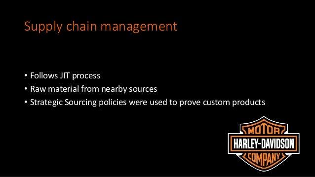 Supply Chain Management of Harley-Davidson, Inc.