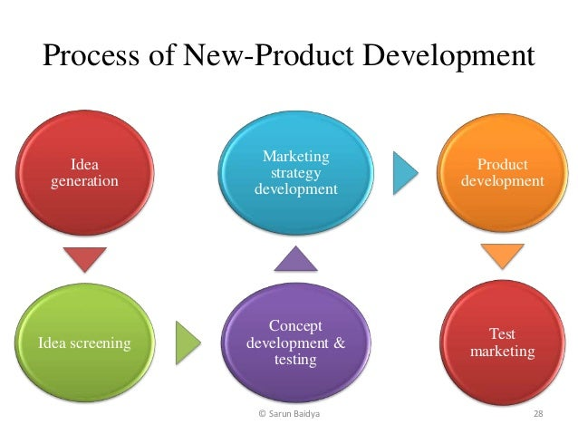 Product service brand and new product development for Product development services