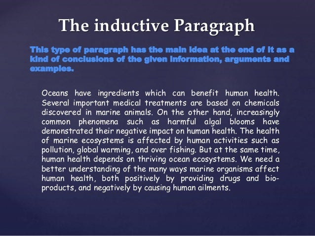 examples of inductive paragraph We explain what is an inductive paragraph (with examples) an inductive  paragraph is a paragraph in which the main idea is exposed at the.